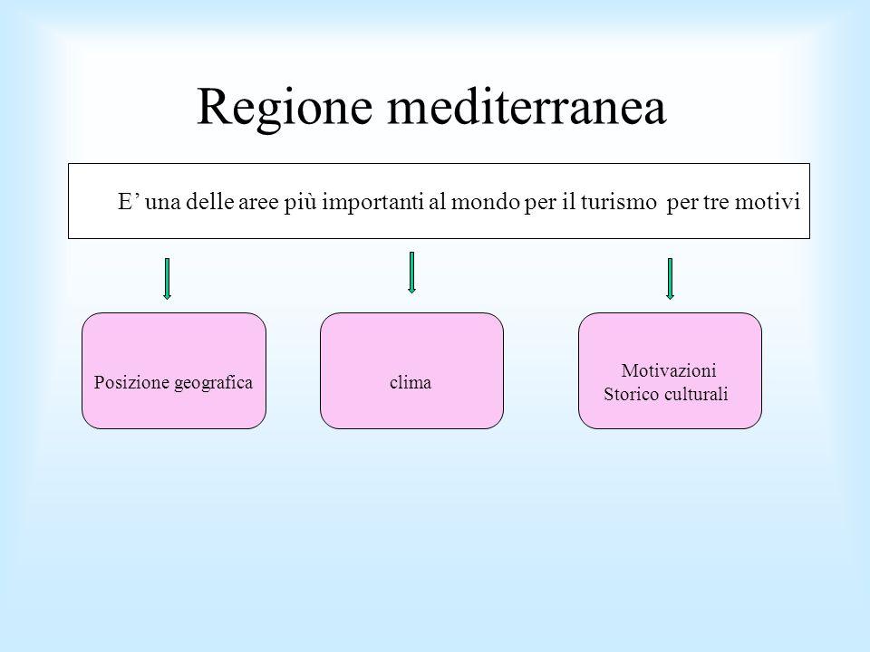 Regione mediterranea E' una delle aree più importanti al mondo per il turismo per tre motivi. Posizione geografica.