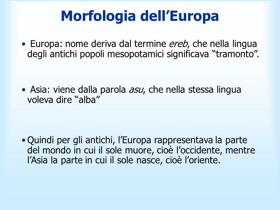 Morfologia dell'Europa