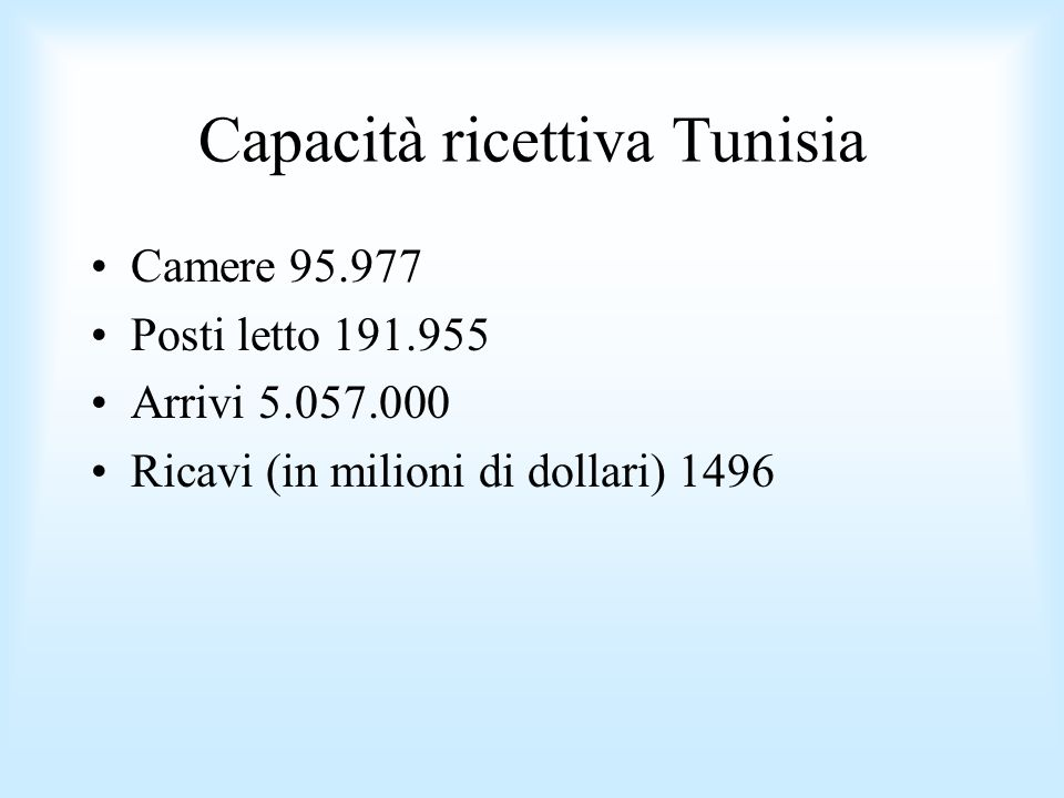 Capacità ricettiva Tunisia