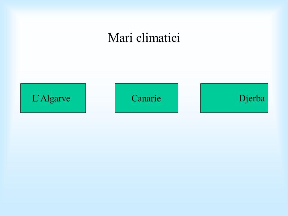 Mari climatici L'Algarve Canarie Djerba