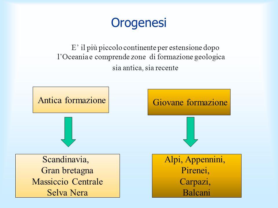 Orogenesi Antica formazione Giovane formazione Scandinavia,