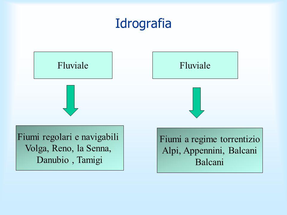 Idrografia Fluviale Fluviale Fiumi regolari e navigabili