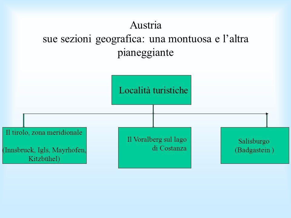 Austria sue sezioni geografica: una montuosa e l'altra pianeggiante