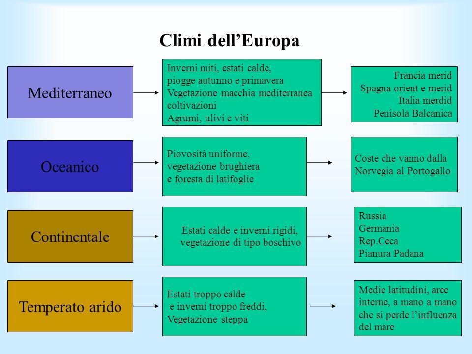 Climi dell'Europa Mediterraneo Oceanico Continentale Temperato arido