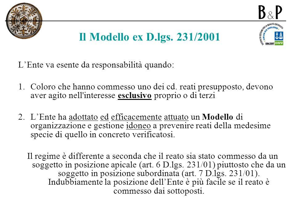 Il Modello ex D.lgs. 231/2001 L'Ente va esente da responsabilità quando: