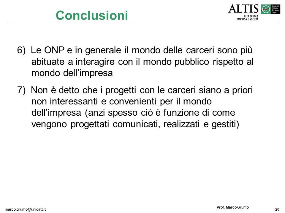 Conclusioni 6) Le ONP e in generale il mondo delle carceri sono più abituate a interagire con il mondo pubblico rispetto al mondo dell'impresa.