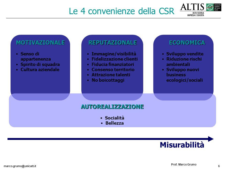 Le 4 convenienze della CSR
