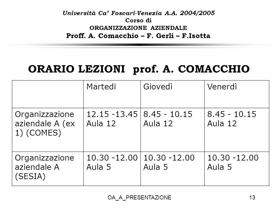 ORARIO LEZIONI prof. A. COMACCHIO