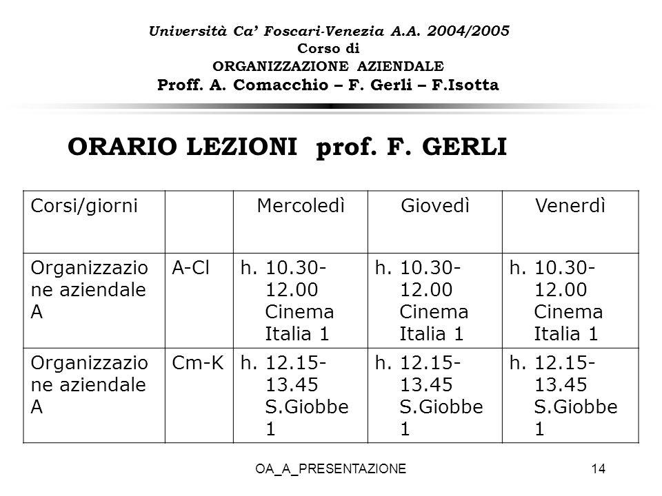 ORARIO LEZIONI prof. F. GERLI