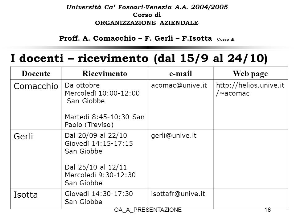 I docenti – ricevimento (dal 15/9 al 24/10)