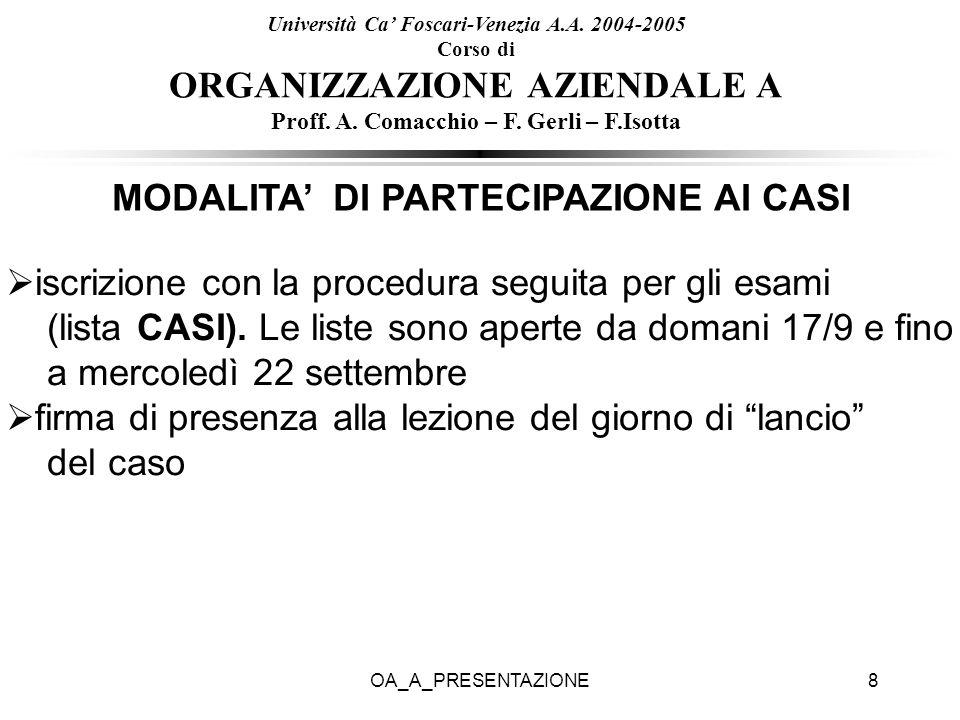MODALITA' DI PARTECIPAZIONE AI CASI