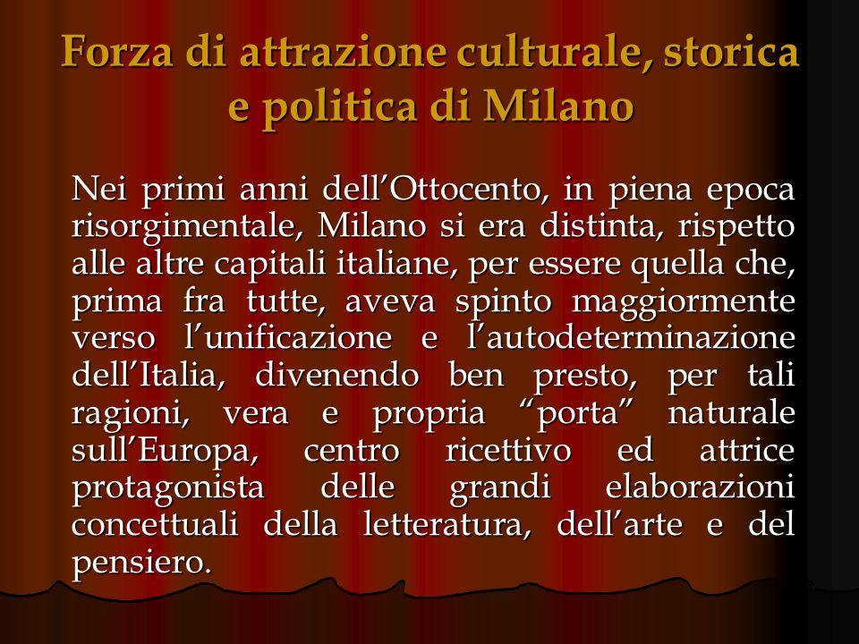 Forza di attrazione culturale, storica e politica di Milano
