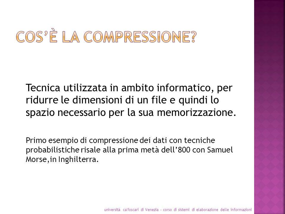 Cos'è la compressione