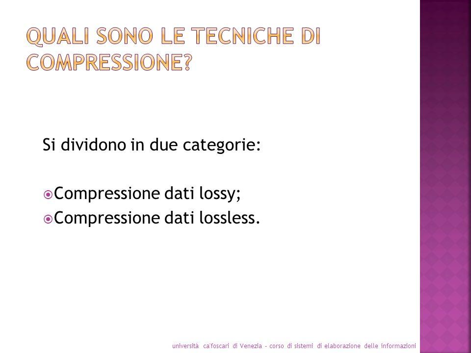 Quali sono le tecniche di compressione
