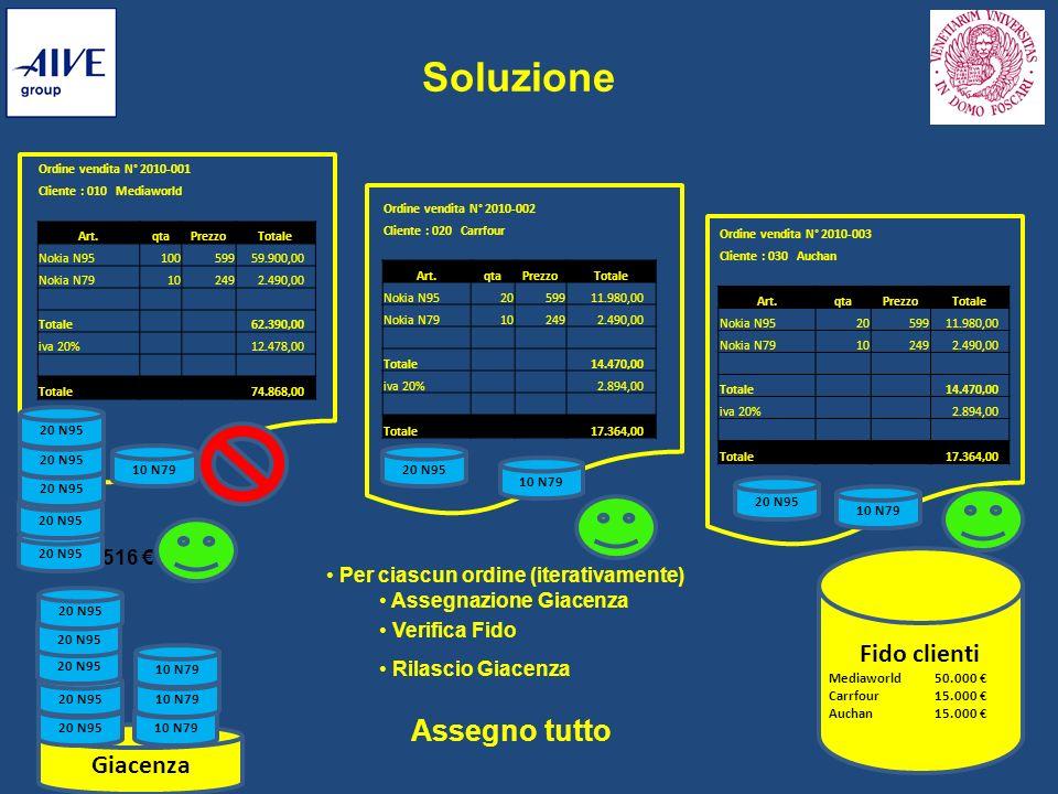 Soluzione Assegno tutto Fido clienti Giacenza 46.516 €