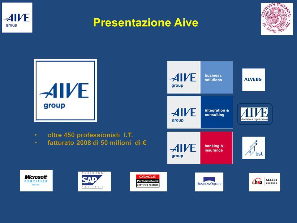 Presentazione Aive oltre 450 professionisti I.T.