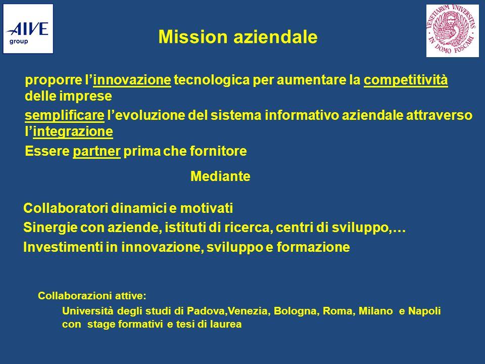 Mission aziendale proporre l'innovazione tecnologica per aumentare la competitività delle imprese.