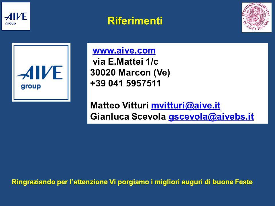 Riferimenti www.aive.com via E.Mattei 1/c 30020 Marcon (Ve)