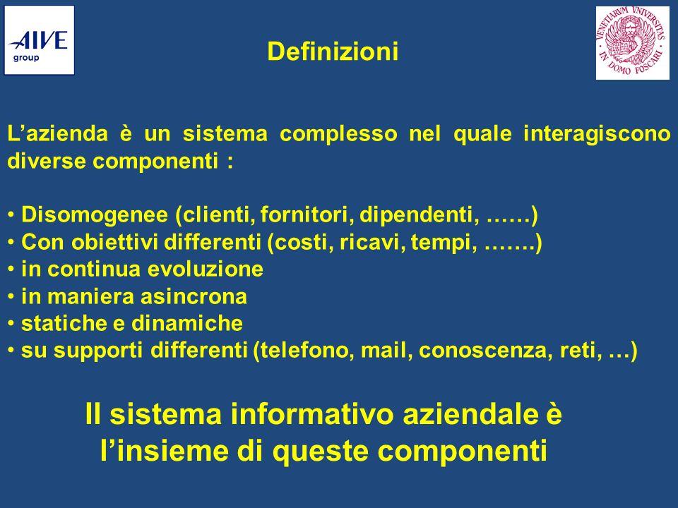 Il sistema informativo aziendale è l'insieme di queste componenti