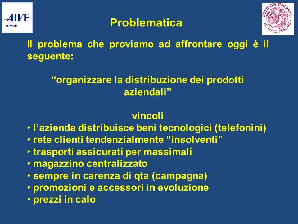 organizzare la distribuzione dei prodotti aziendali