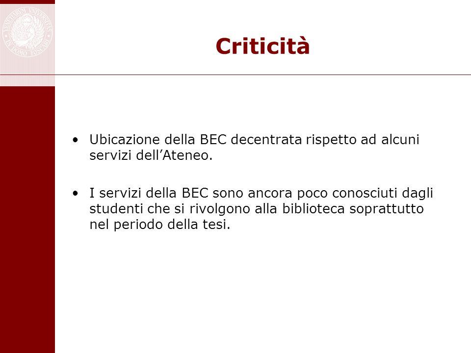 Criticità Ubicazione della BEC decentrata rispetto ad alcuni servizi dell'Ateneo.