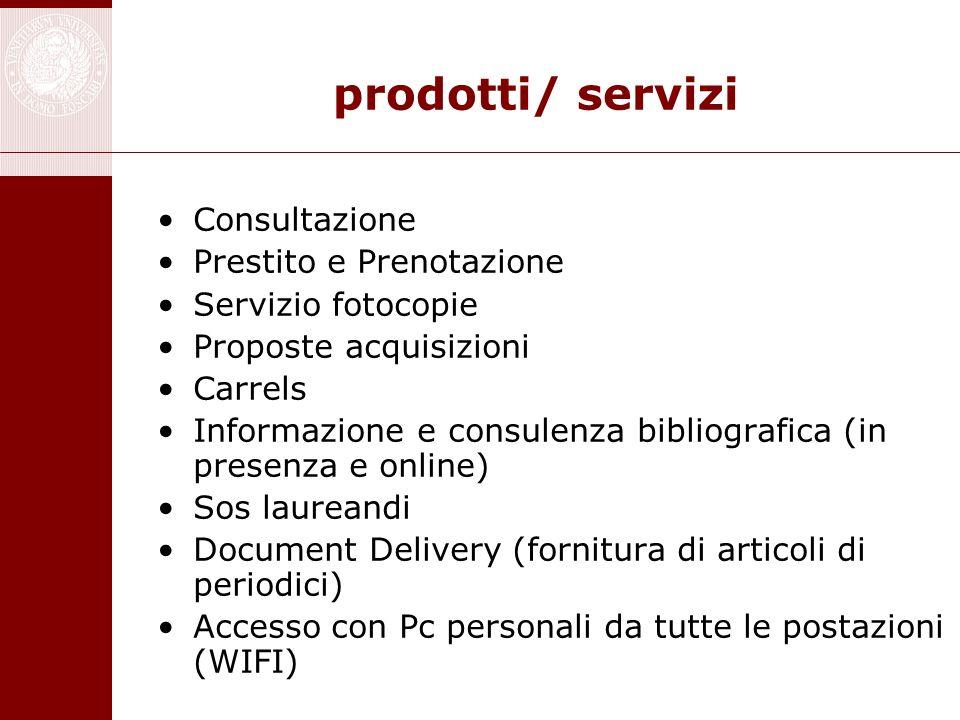 prodotti/ servizi Consultazione Prestito e Prenotazione