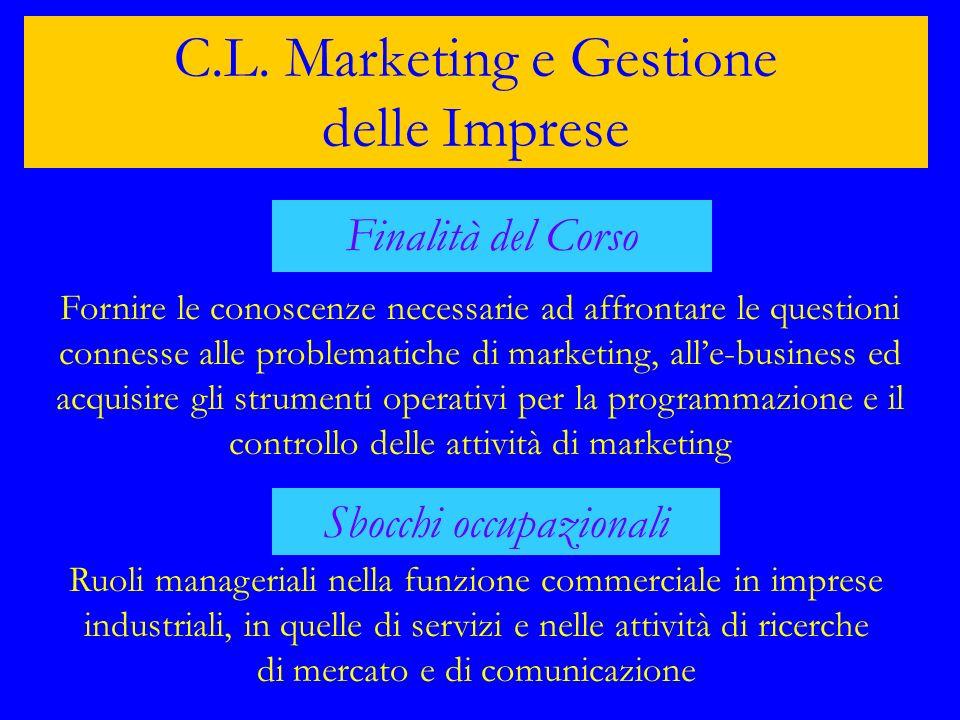 C.L. Marketing e Gestione delle Imprese