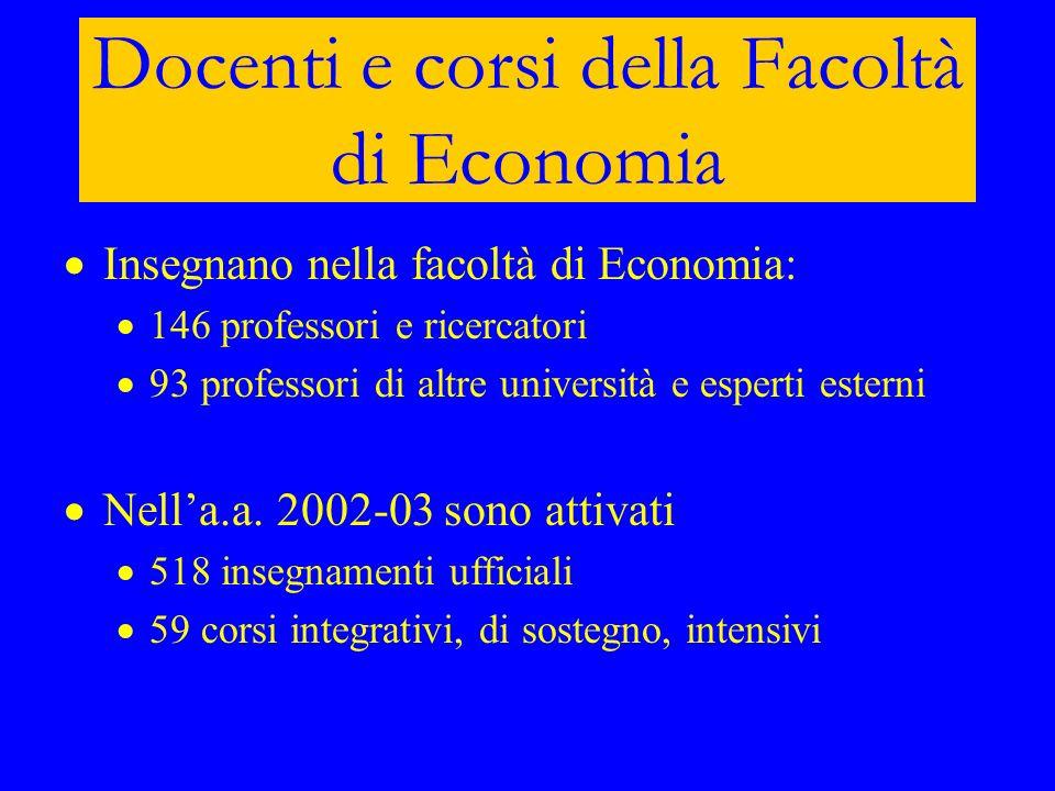 Docenti e corsi della Facoltà di Economia