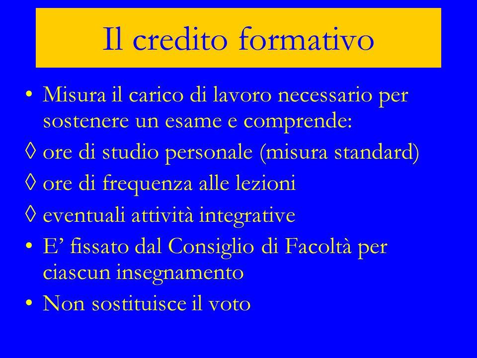 Il credito formativo Misura il carico di lavoro necessario per sostenere un esame e comprende: ore di studio personale (misura standard)