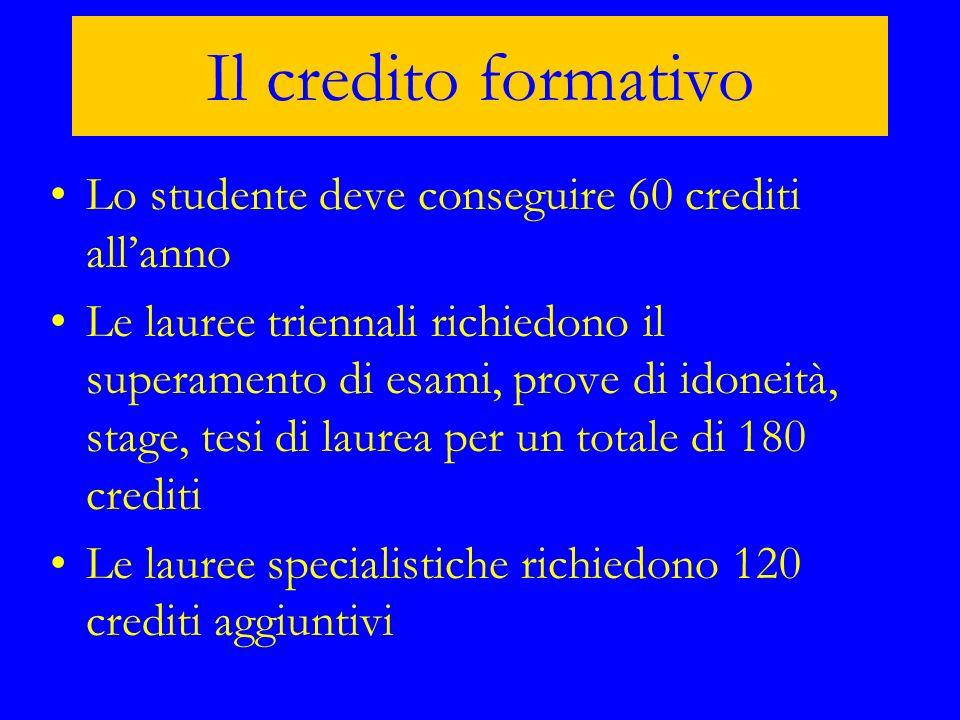 Il credito formativo Lo studente deve conseguire 60 crediti all'anno