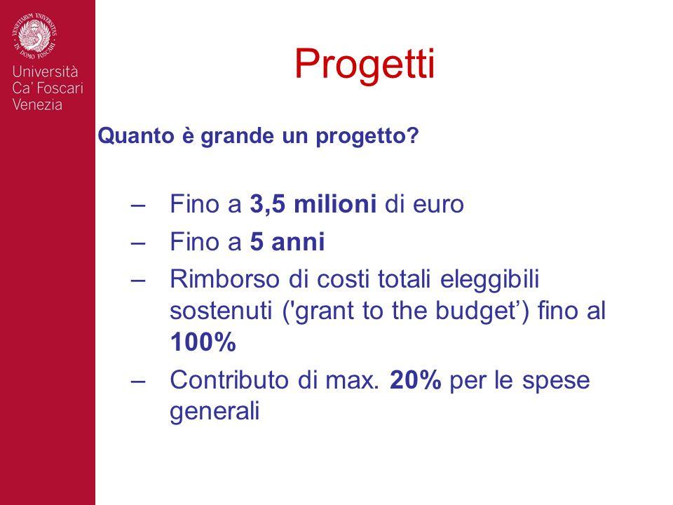 Progetti Fino a 3,5 milioni di euro Fino a 5 anni
