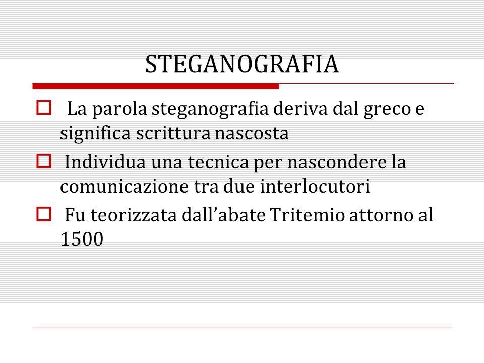 STEGANOGRAFIA La parola steganografia deriva dal greco e significa scrittura nascosta.