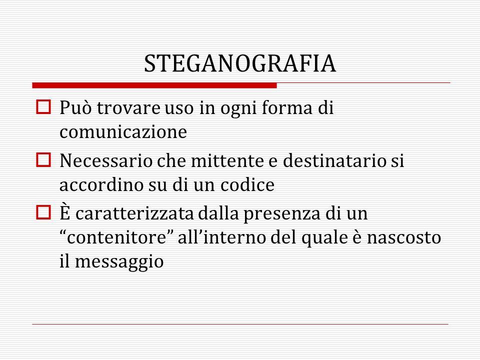 STEGANOGRAFIA Può trovare uso in ogni forma di comunicazione