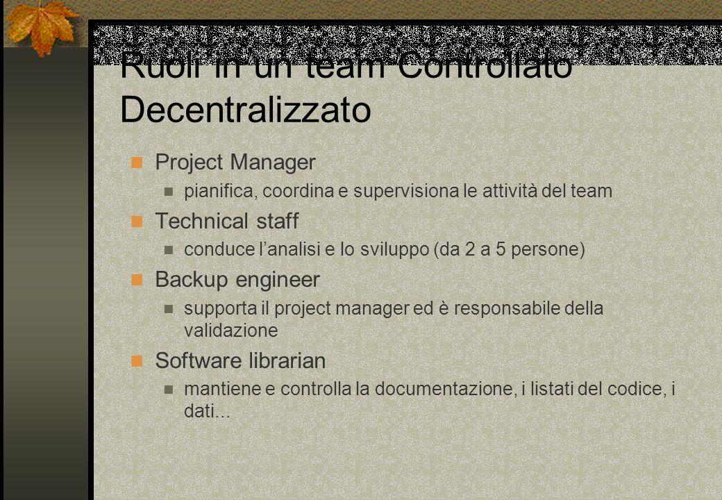 Ruoli in un team Controllato Decentralizzato