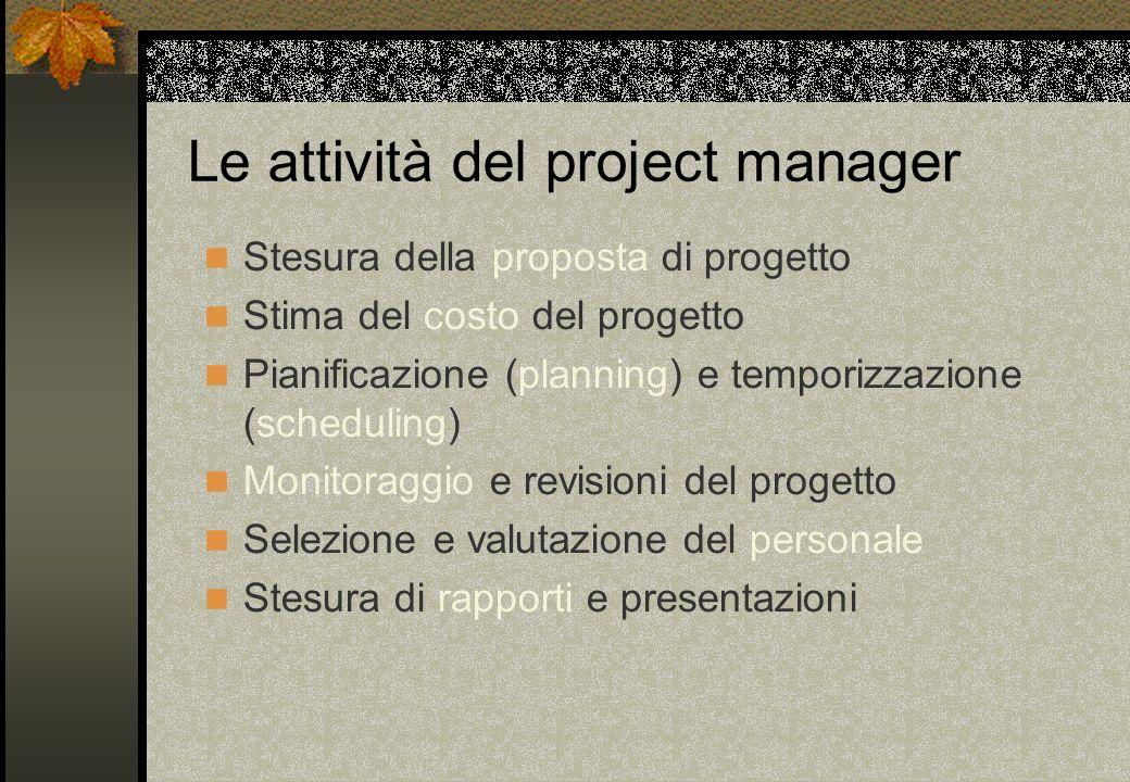 Le attività del project manager