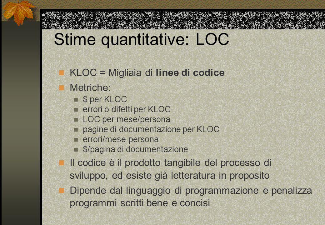 Stime quantitative: LOC