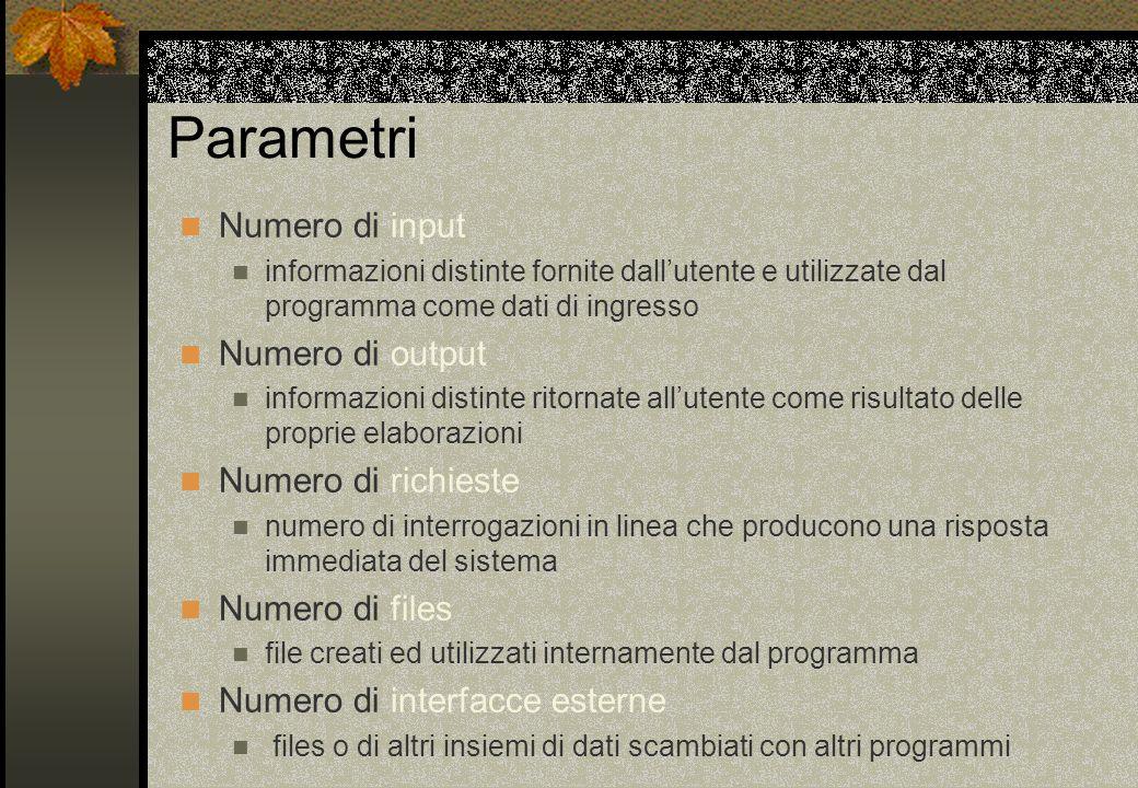 Parametri Numero di input Numero di output Numero di richieste