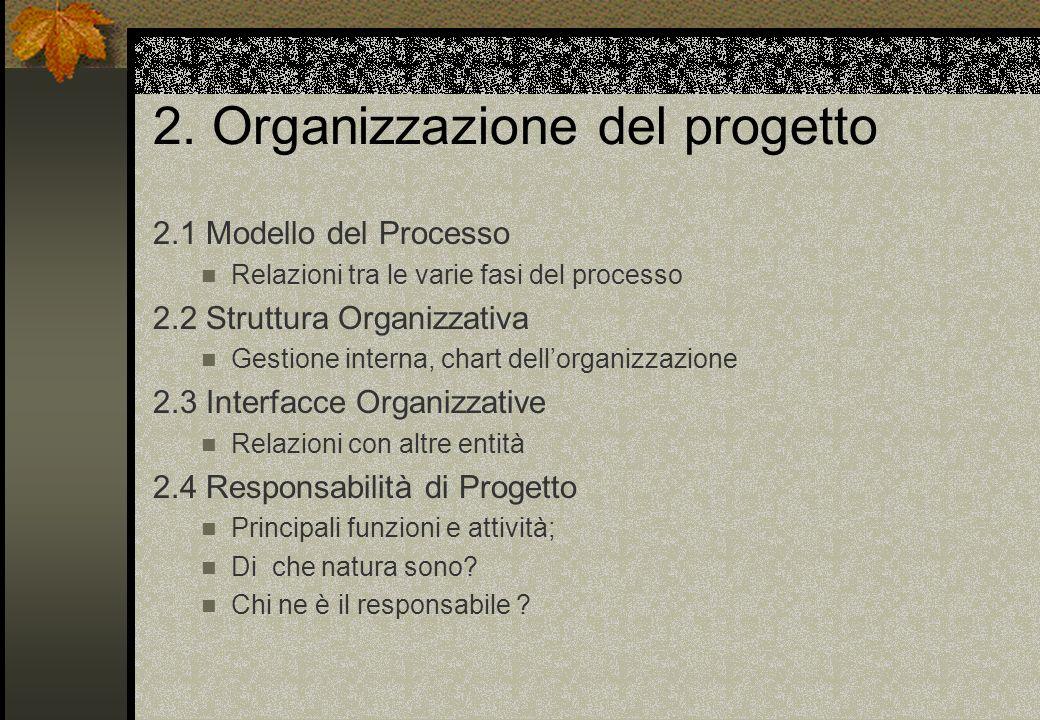 2. Organizzazione del progetto