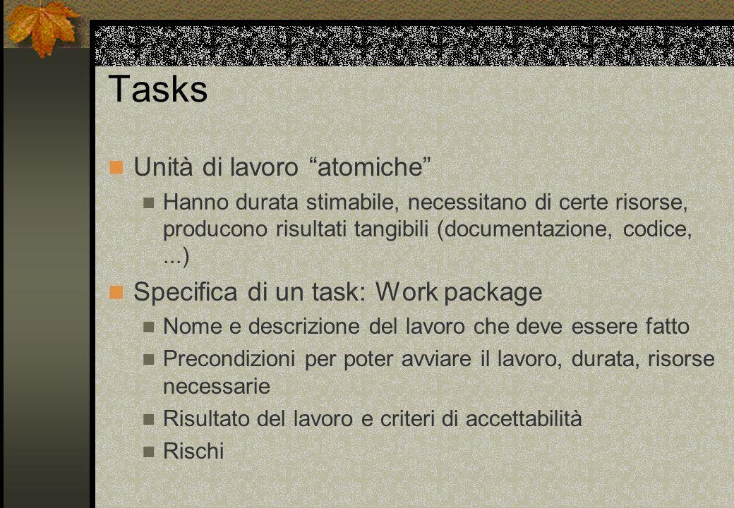 Tasks Unità di lavoro atomiche Specifica di un task: Work package