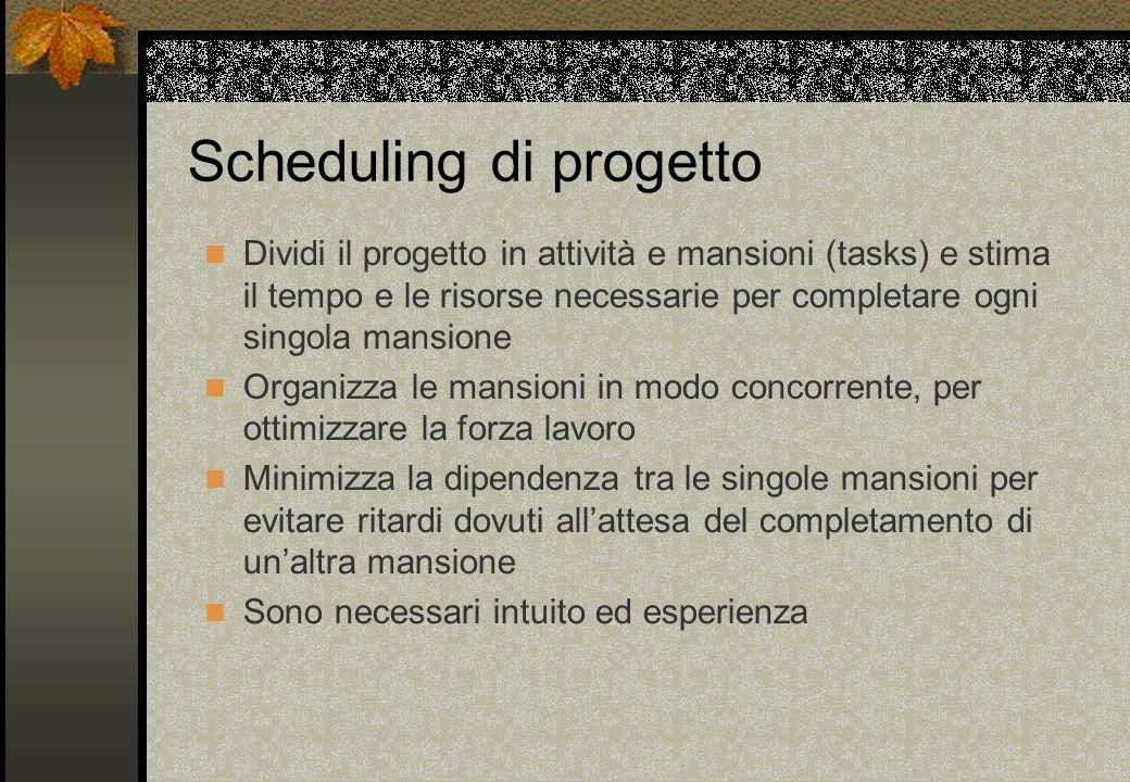 Scheduling di progetto