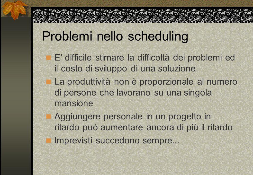 Problemi nello scheduling