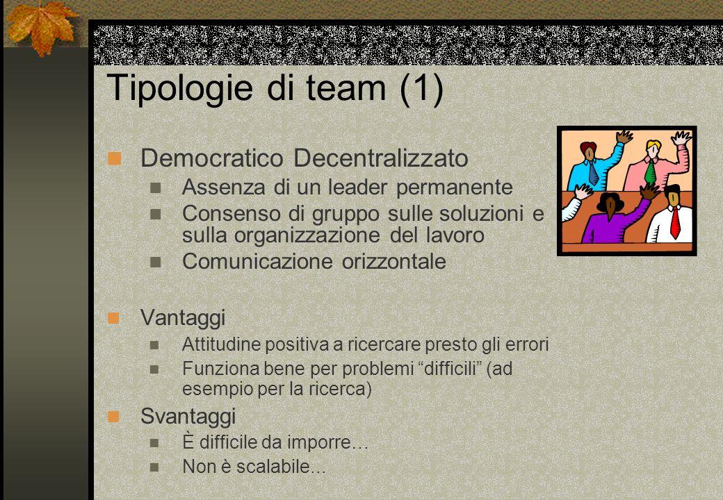 Tipologie di team (1) Democratico Decentralizzato