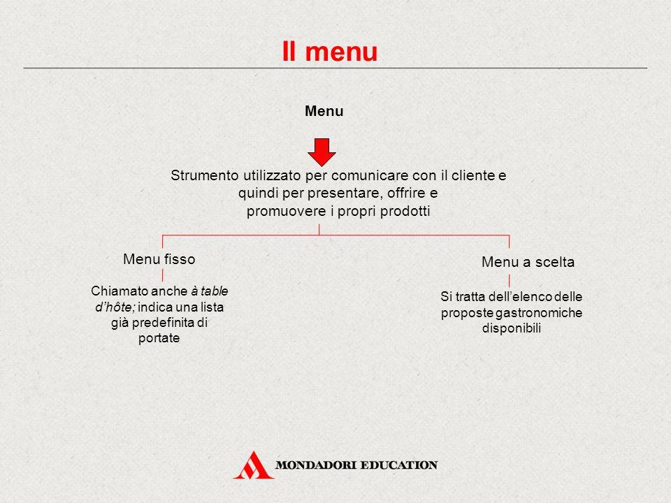 Il menu Menu. Strumento utilizzato per comunicare con il cliente e quindi per presentare, offrire e.