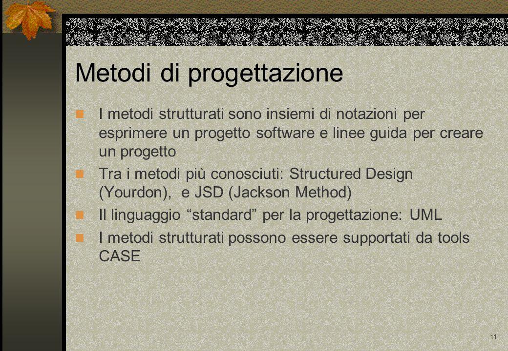 Metodi di progettazione