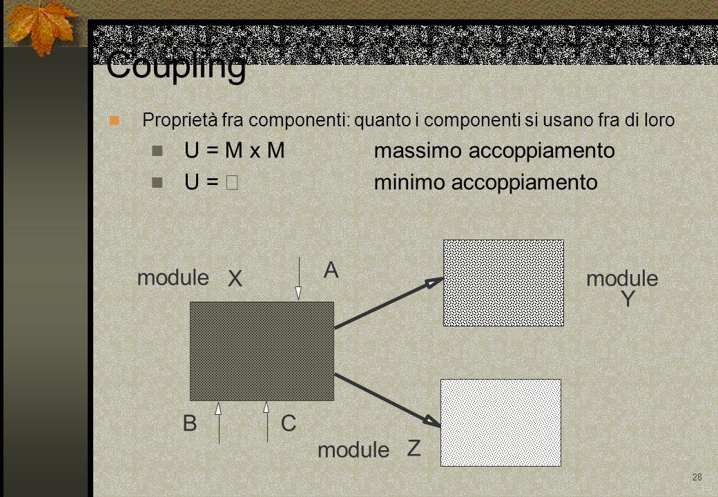 Coupling A module X module Y B C module Z