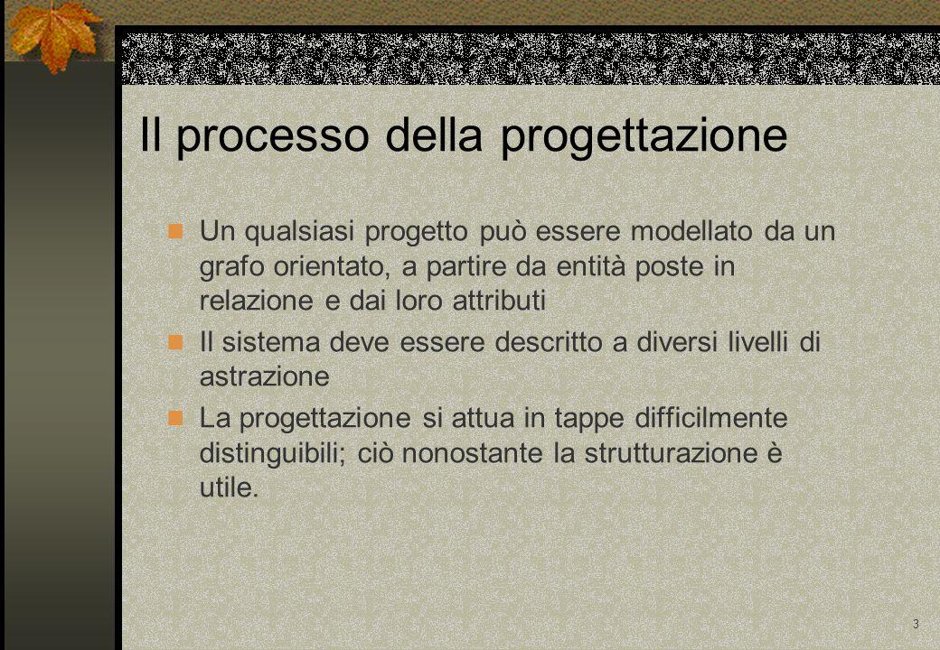 Il processo della progettazione