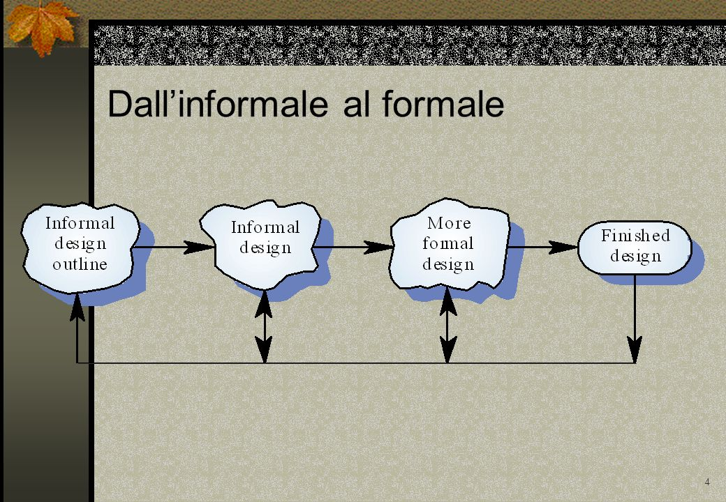 Dall'informale al formale