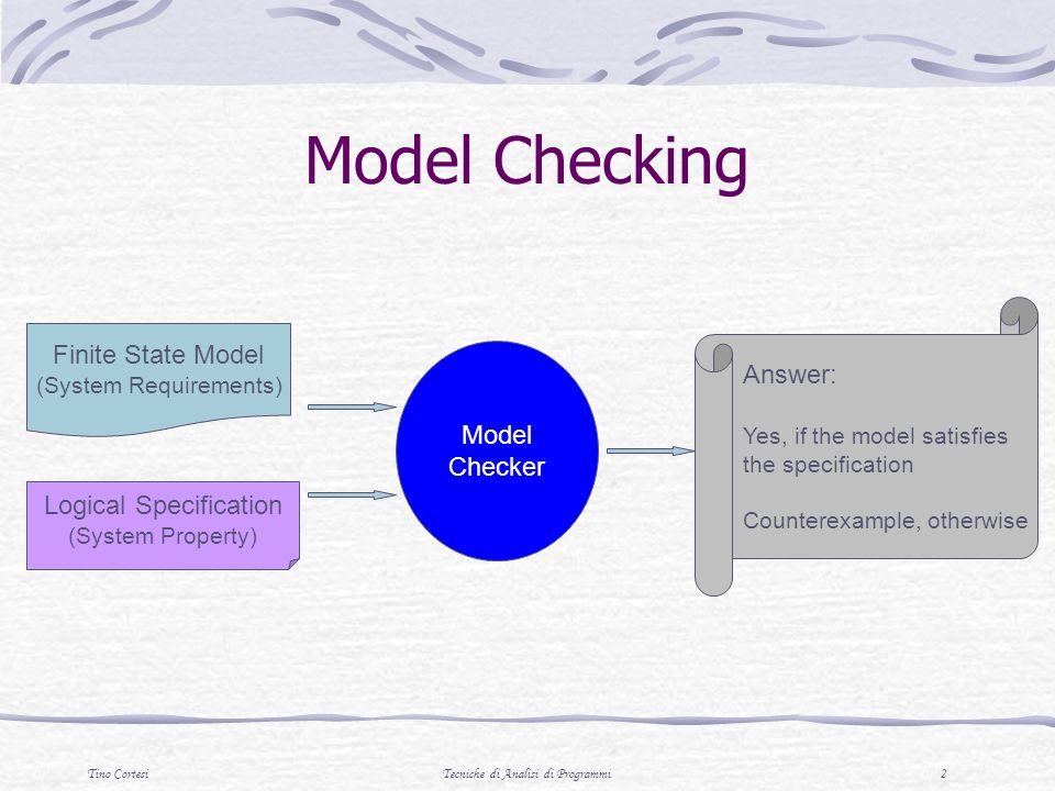 Model Checking Answer: Finite State Model Model Checker