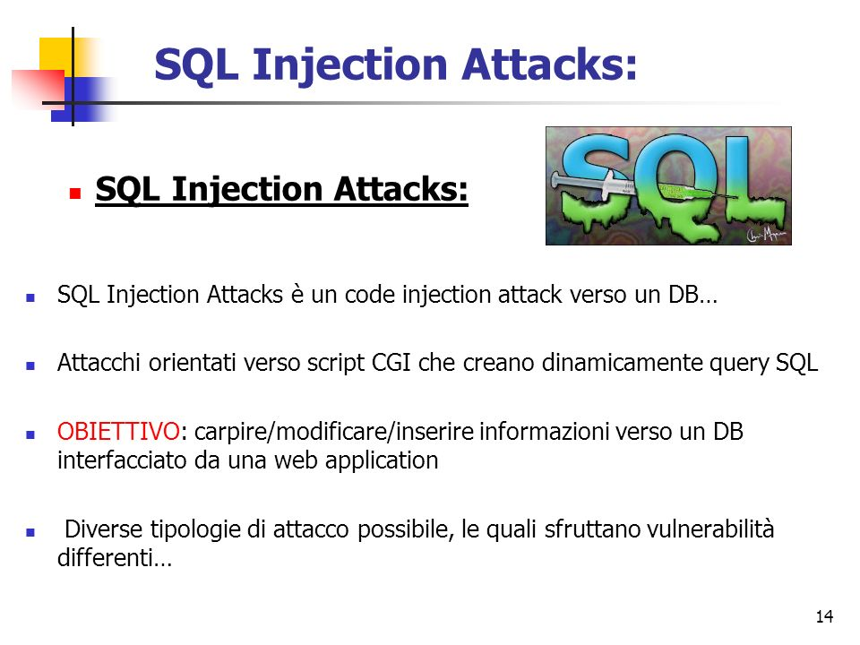 SQL Injection Attacks: