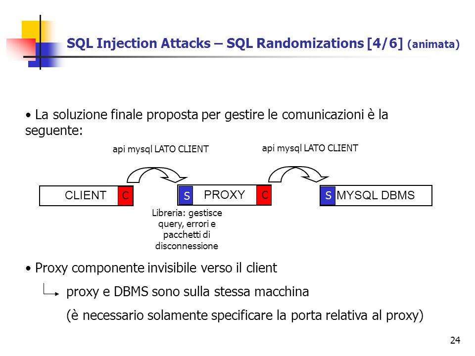 Libreria: gestisce query, errori e pacchetti di disconnessione
